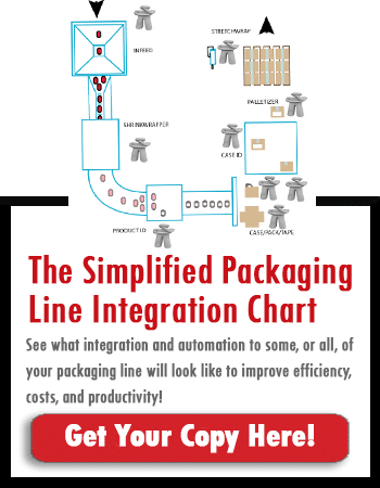 Packaging-Line-Integration-Chart-mobile-CTA