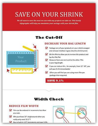 Shrink Film Cheat Sheet | Industrial Packaging Products