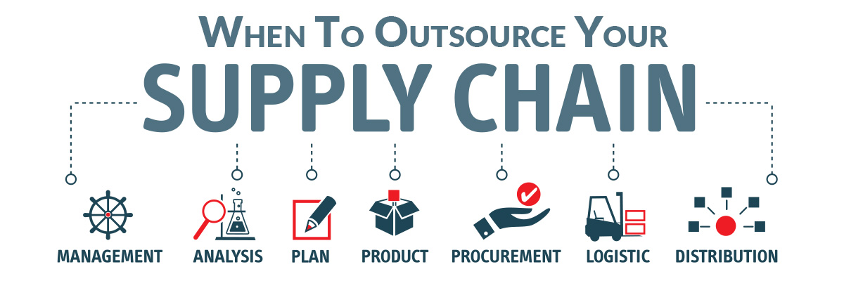 When To Outsource Your Supply Chain